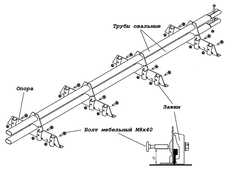 Схеме элементов снегозадержателя на фальцевую кровлю. Модификация первая.