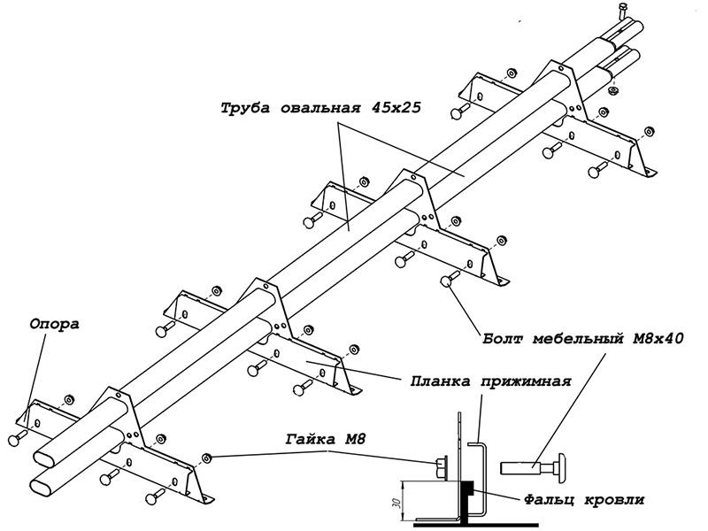 Схема монтажа снегозадержателя для фальцевой кровли. Модификация 2